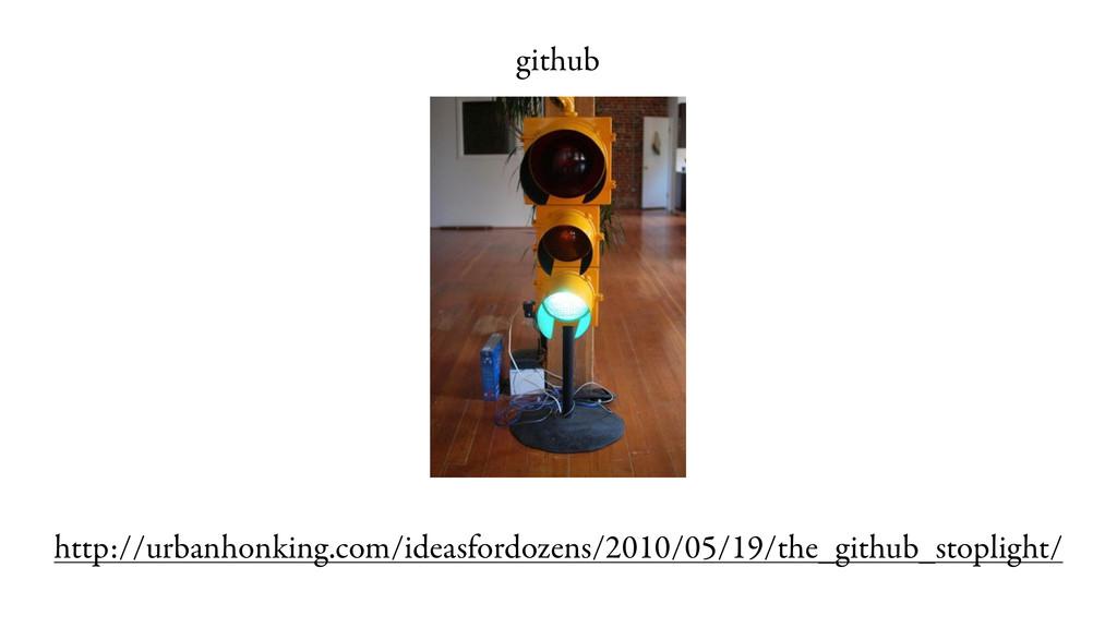 http://urbanhonking.com/ideasfordozens/2010/05/...