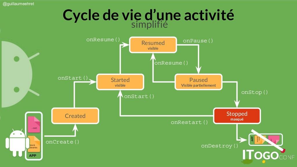 @guillaumeehret Cycle de vie d'une activité sim...