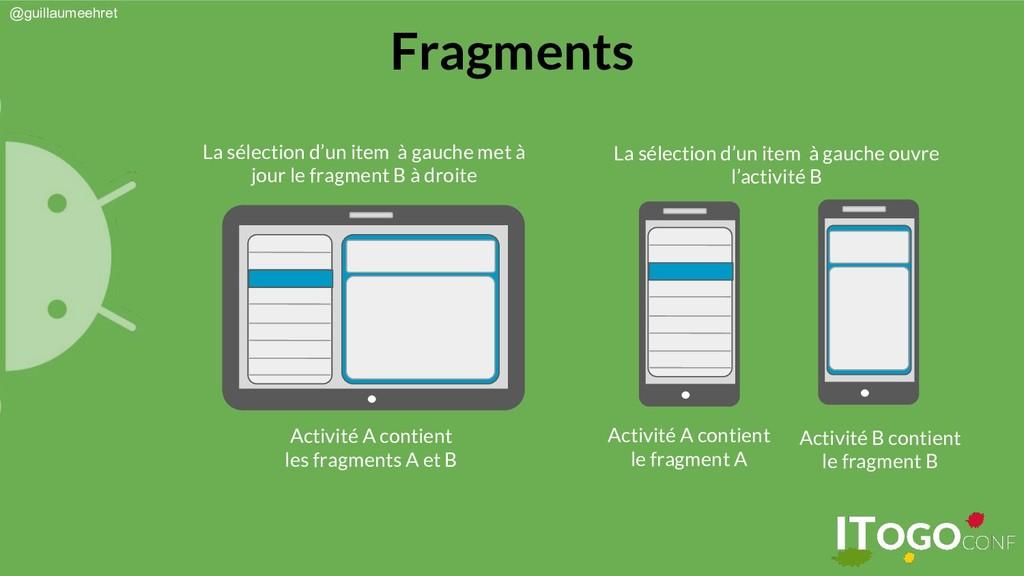 @guillaumeehret Fragments Activité A contient l...