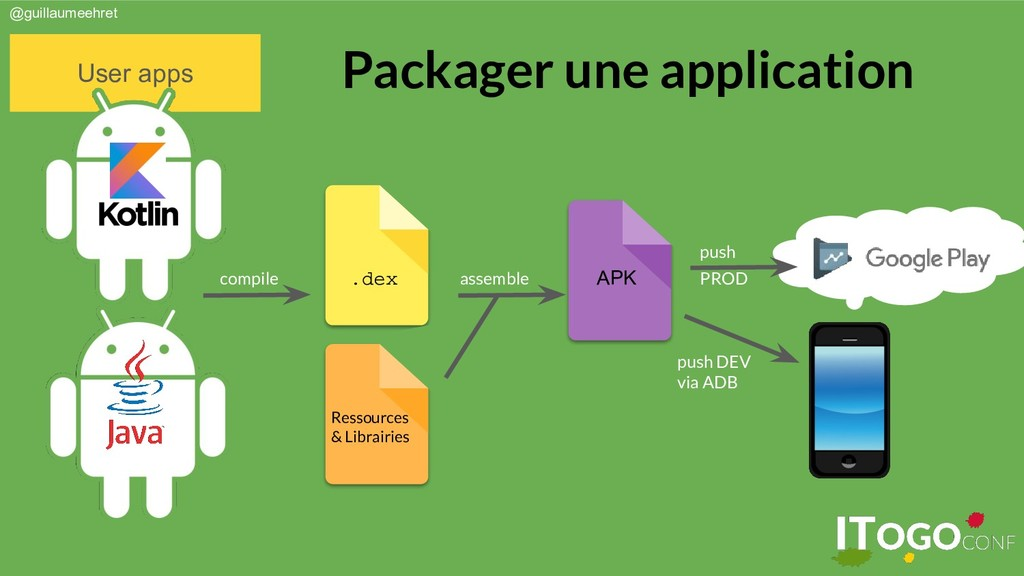 @guillaumeehret User apps .dex Ressources & Lib...
