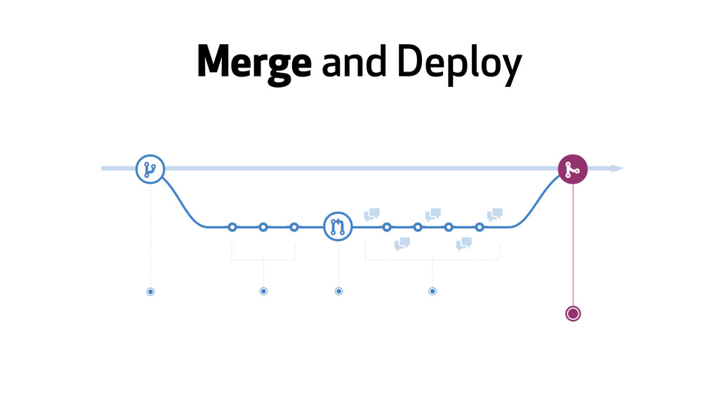 Merge and Deploy