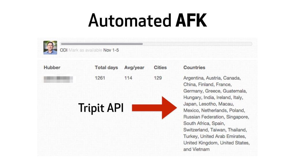 Automated AFK Tripit API