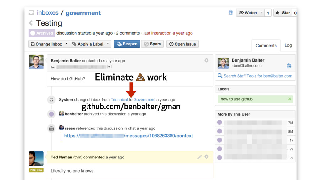 Eliminate  work github.com/benbalter/gman