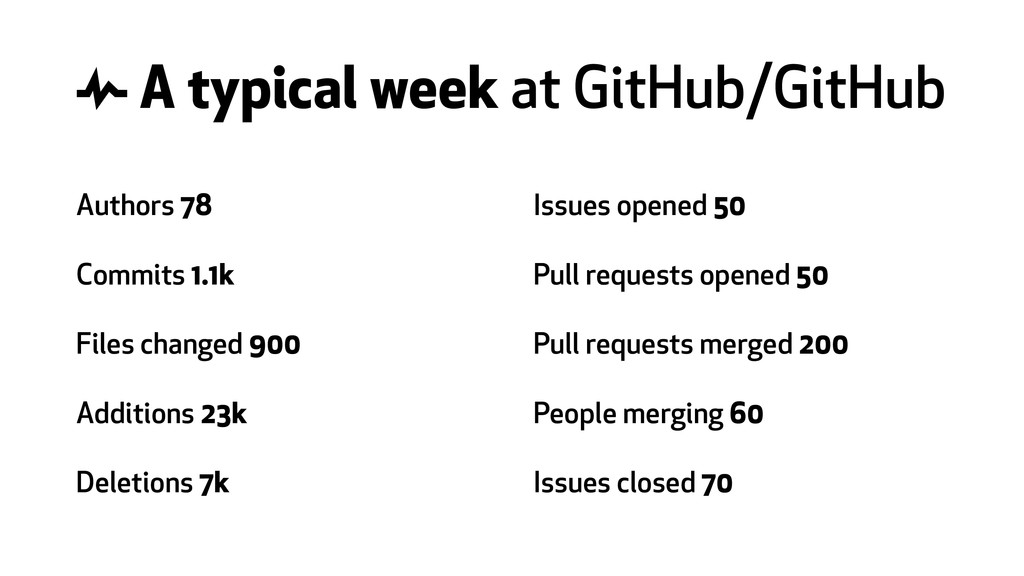 4 A typical week at GitHub/GitHub Authors 78 Co...