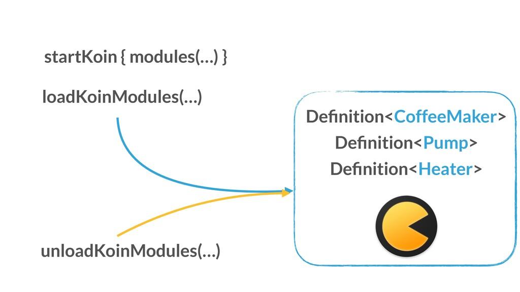 startKoin { modules(…) } loadKoinModules(…) Defi...