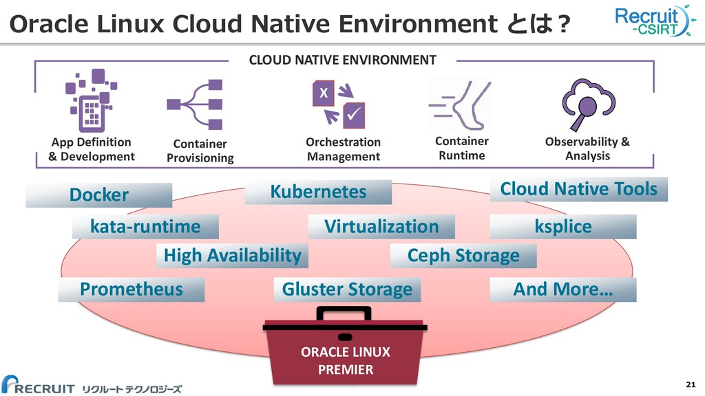 Oracle Linux Cloud Native Environment とは? 21 Gl...