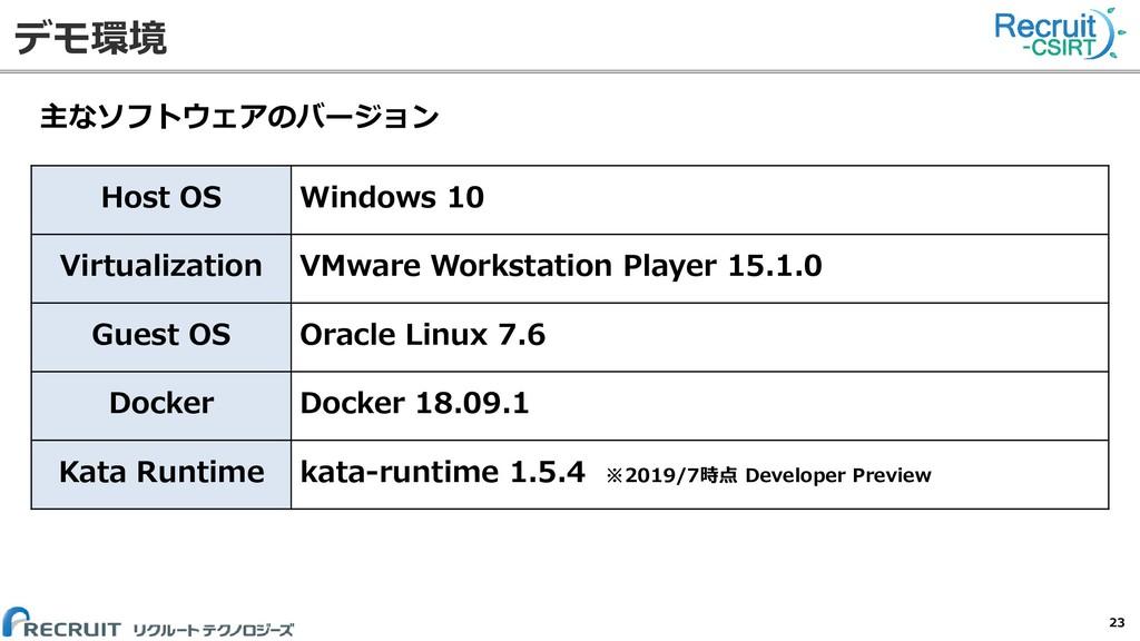 デモ環境 Host OS Windows 10 Virtualization VMware W...