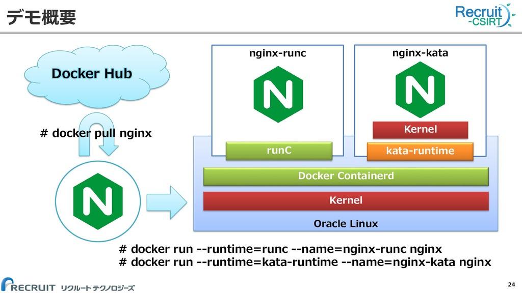 デモ概要 24 Oracle Linux Kernel nginx-kata Kernel n...