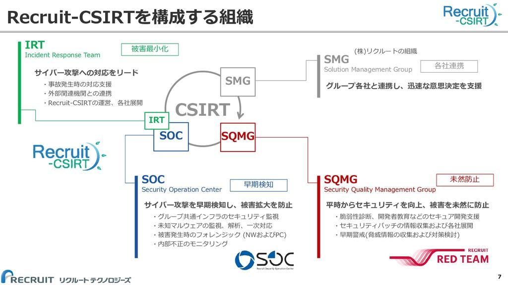 7 Recruit-CSIRTを構成する組織 SOC SQMG IRT CSIRT IRT I...
