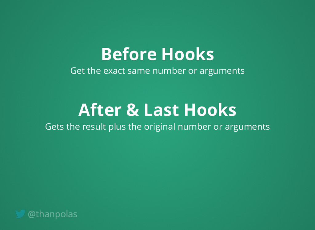Before Hooks Before Hooks Get the exact same nu...