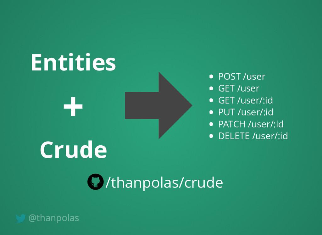 Entities Entities + + Crude Crude POST /user GE...