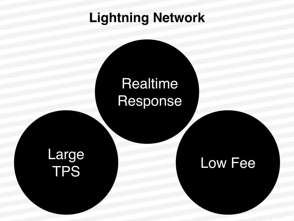 Lightning Network Realtime Response Large TPS L...
