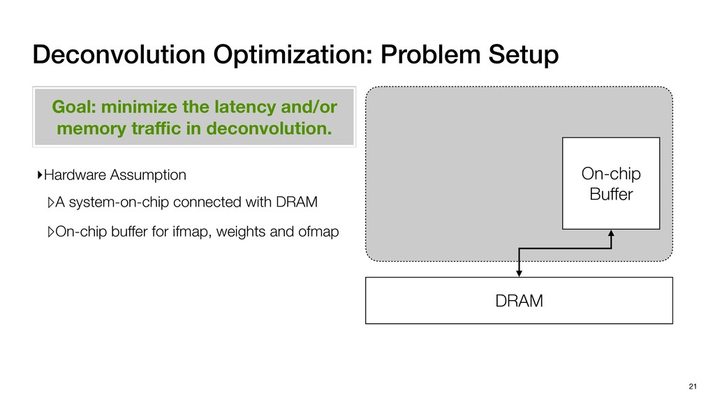 On-chip Buffer DRAM Deconvolution Optimization:...