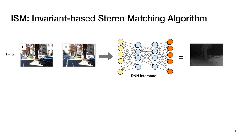 ISM: Invariant-based Stereo Matching Algorithm ...