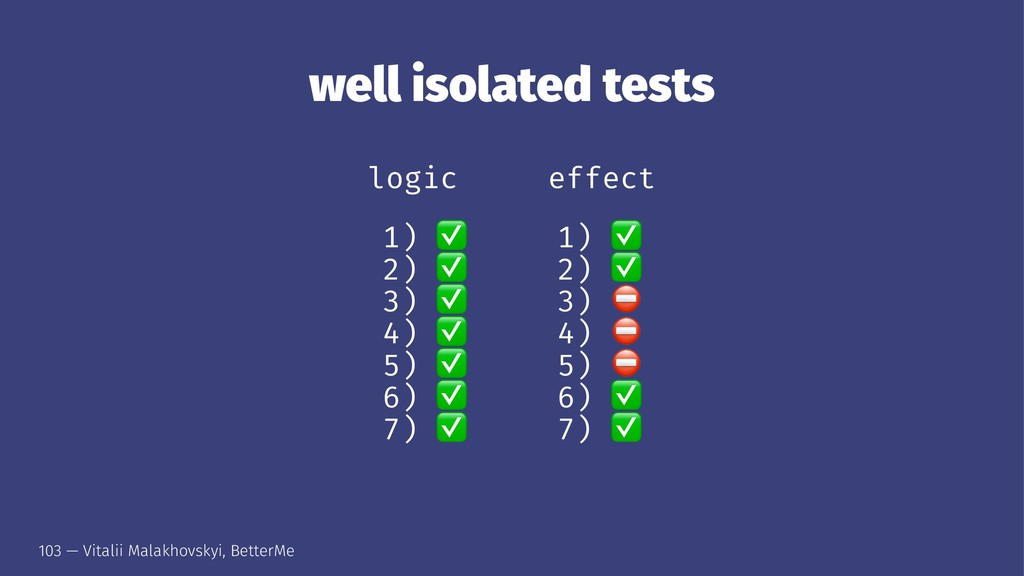 well isolated tests logic effect 1) ✅ 1) 2) ✅ 2...