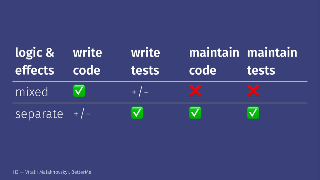 logic & effects write code write tests maintain...