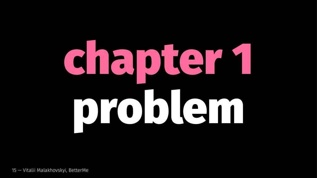chapter 1 problem 15 — Vitalii Malakhovskyi, Be...