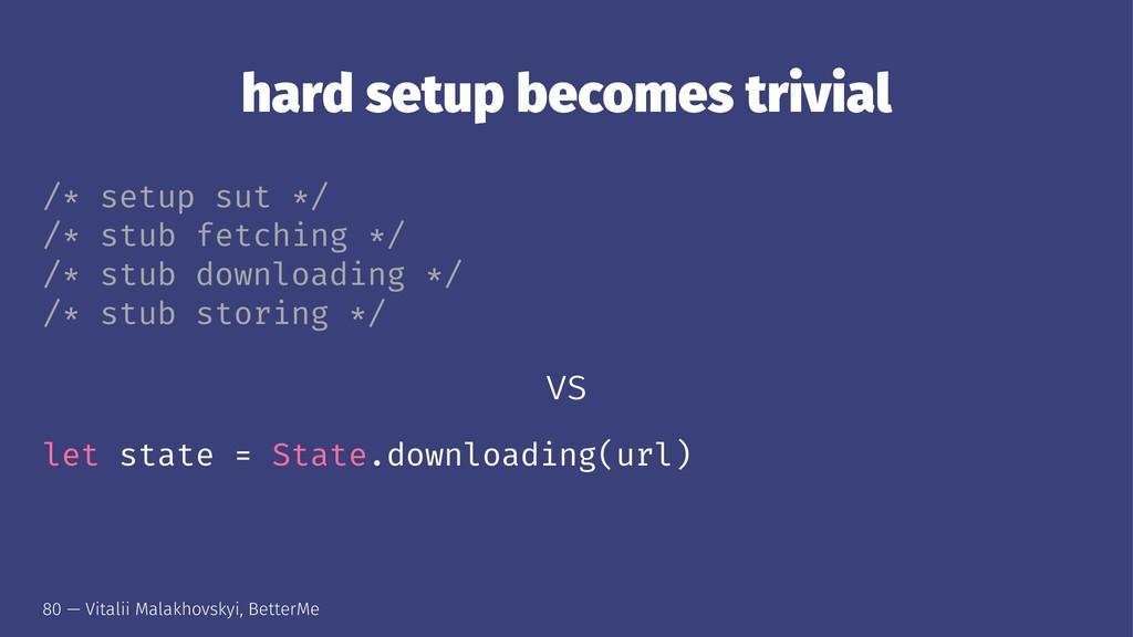 hard setup becomes trivial /* setup sut */ /* s...