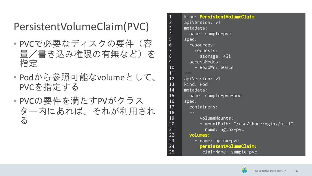 Cloud Native Developers JP PersistentVolumeClai...