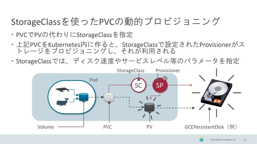 Cloud Native Developers JP StorageClassを使ったPVCの...