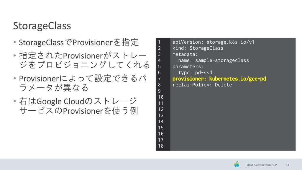 Cloud Native Developers JP StorageClass • Stora...