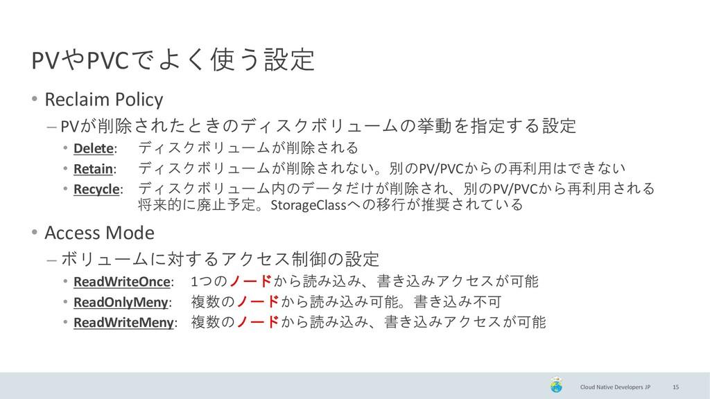 Cloud Native Developers JP PVやPVCでよく使う設定 • Recl...