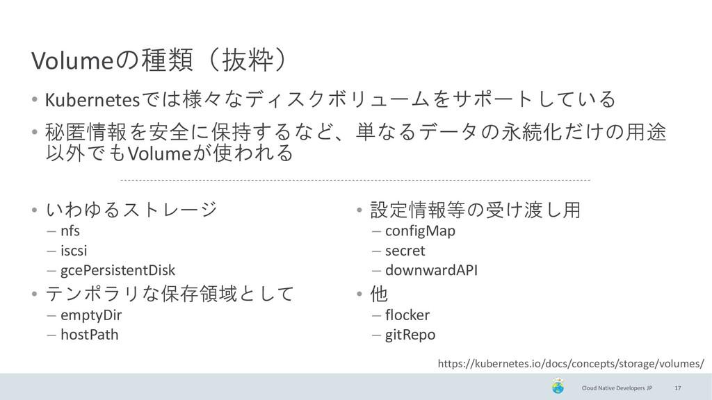 Cloud Native Developers JP Volumeの種類(抜粋) • Kube...