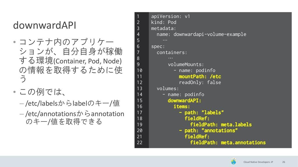 Cloud Native Developers JP downwardAPI • コンテナ内の...