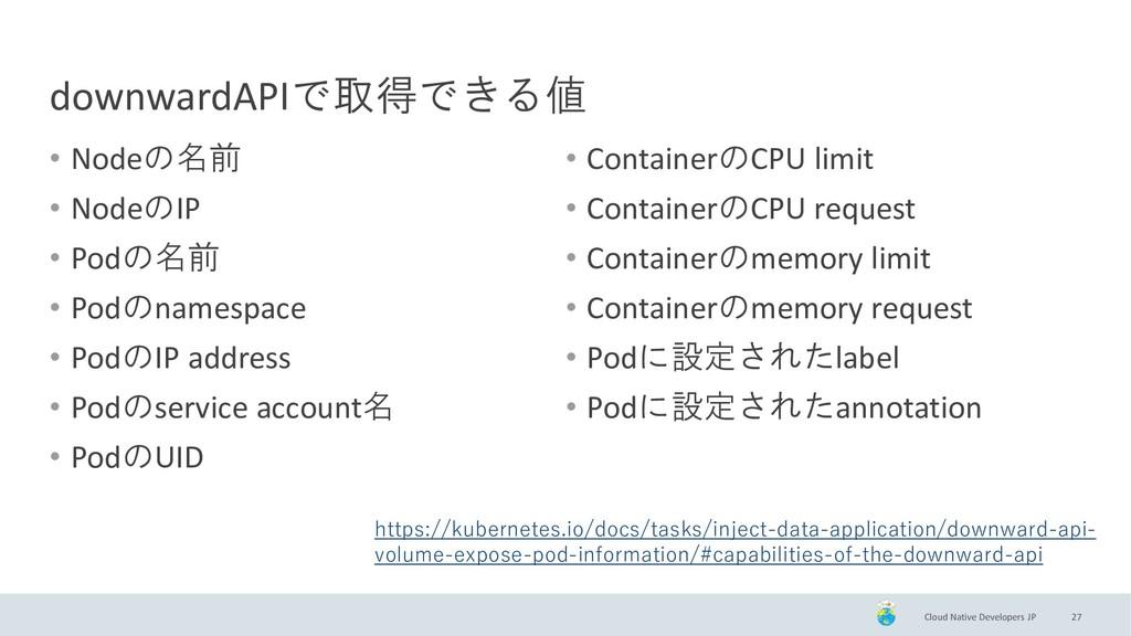 Cloud Native Developers JP downwardAPIで取得できる値 •...