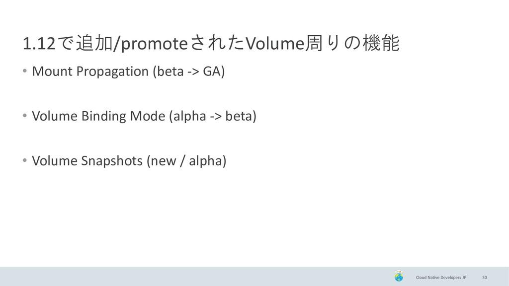 Cloud Native Developers JP 1.12で追加/promoteされたVo...