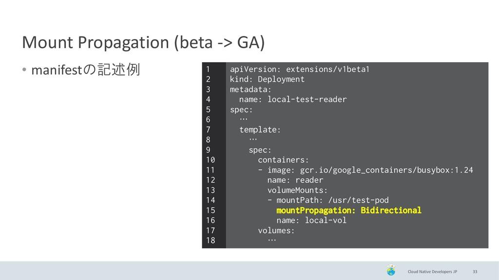 Cloud Native Developers JP Mount Propagation (b...