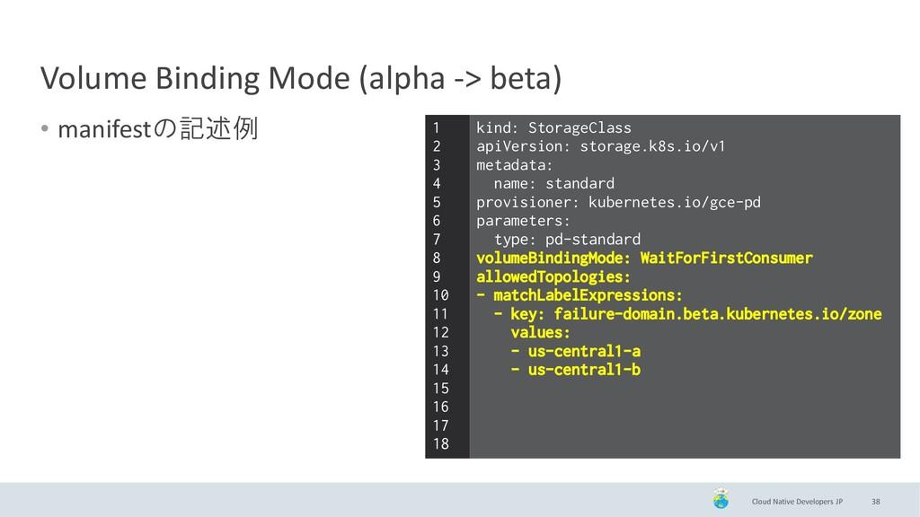 Cloud Native Developers JP Volume Binding Mode ...