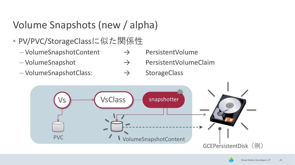 Cloud Native Developers JP Volume Snapshots (ne...