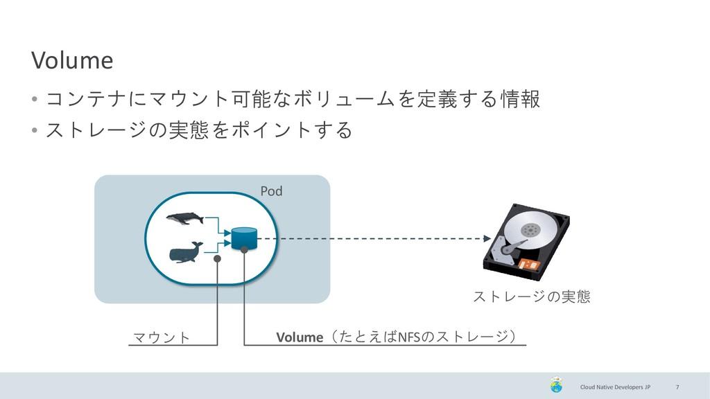 Cloud Native Developers JP Volume • コンテナにマウント可能...