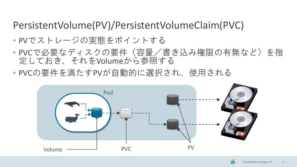 Cloud Native Developers JP PersistentVolume(PV)...
