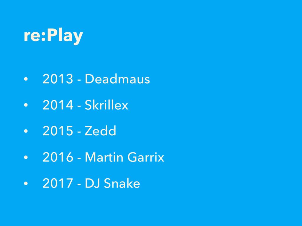 re:Play • 2013 - Deadmaus • 2014 - Skrillex • 2...