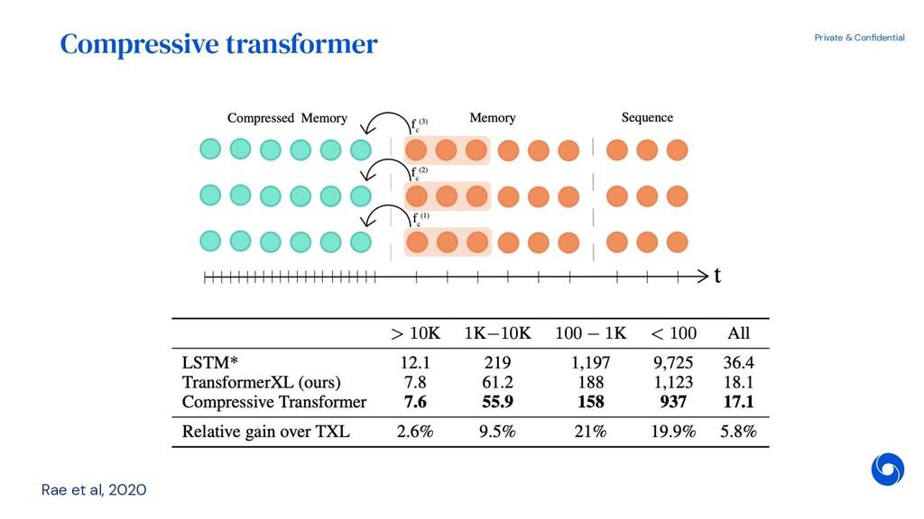 Private & Confidential Compressive transformer R...