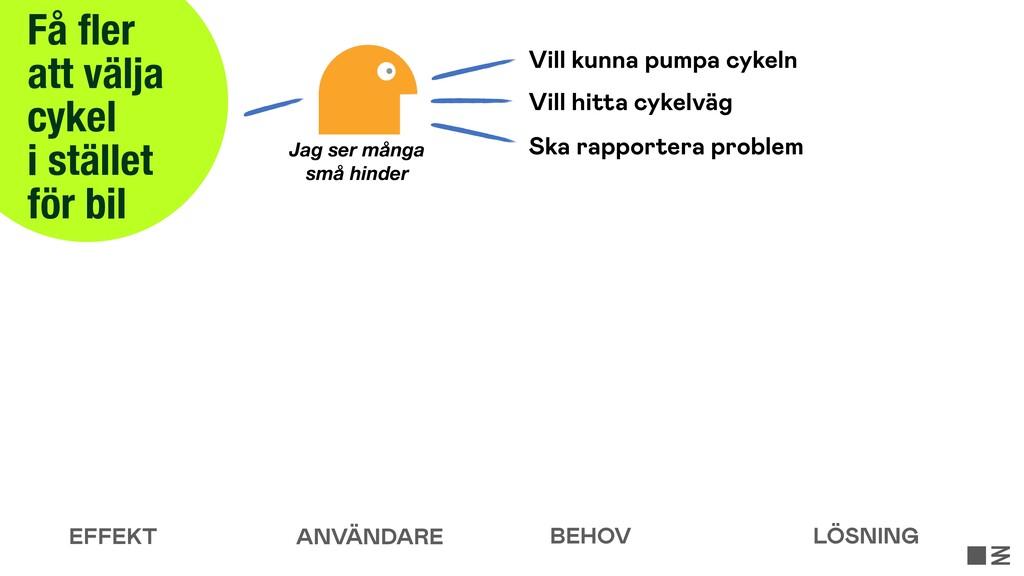 Ska rapportera problem Vill hitta cykelväg Vill...