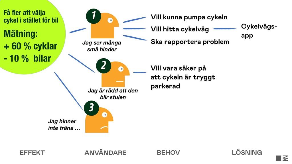 Få fler att välja cykel i stället för bil Mätni...