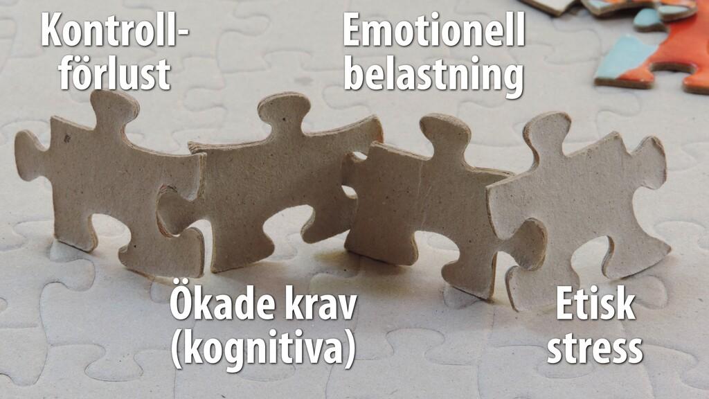 Kontroll- förlust Ökade krav (kognitiva) Emotio...