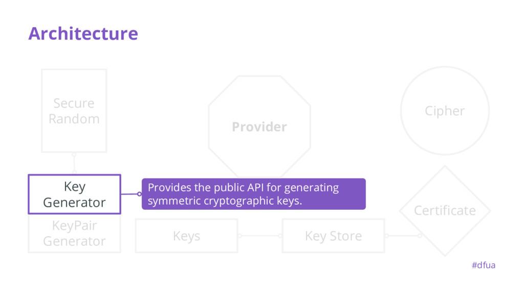 Keys KeyPair Generator Architecture Key Generat...