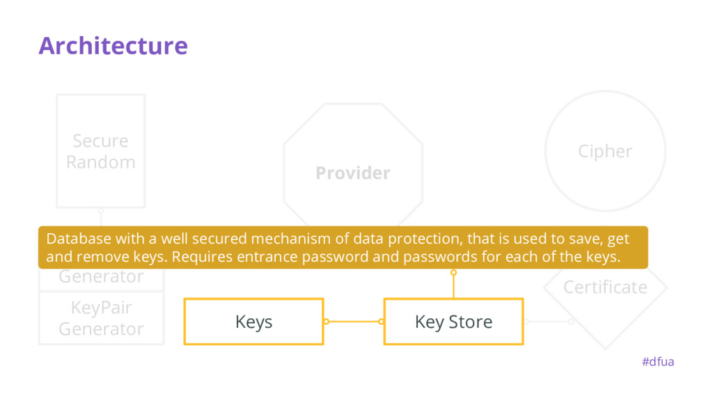 KeyPair Generator Secure Random Key Generator P...