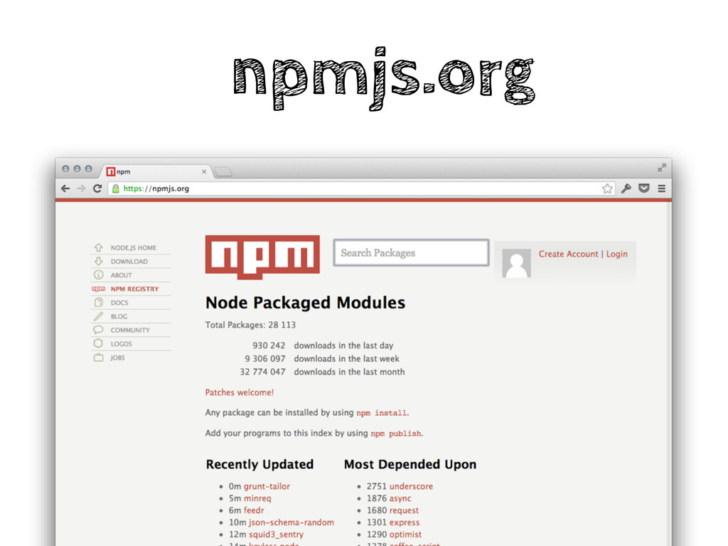 npmjs.org