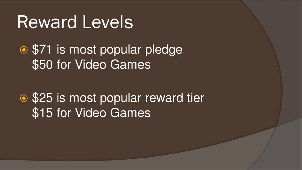 Reward Levels  $71 is most popular pledge $50 ...