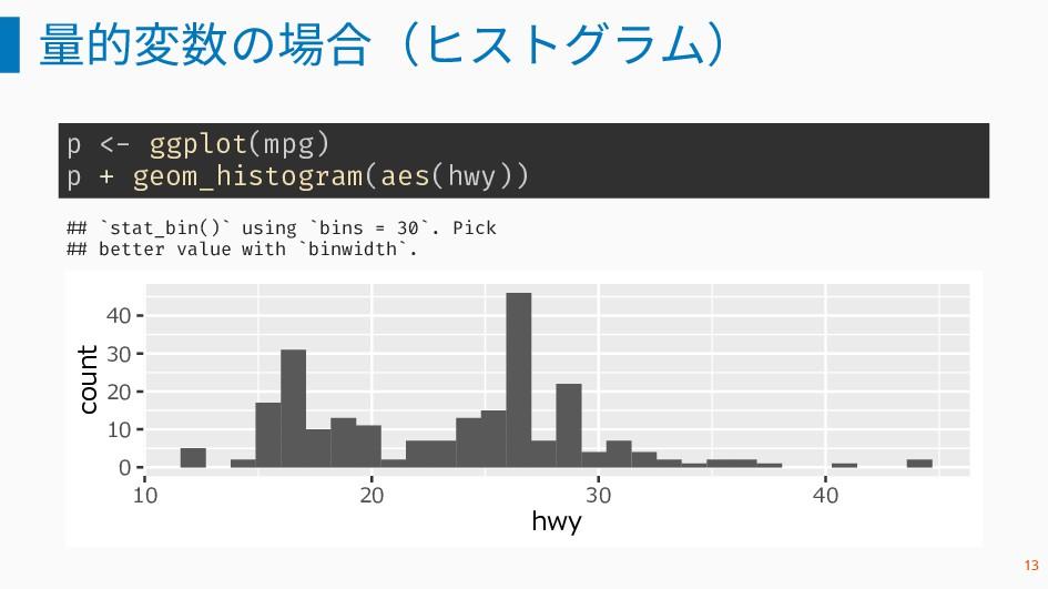 量的変数の場合(ヒストグラム) p <- ggplot(mpg) p + geom_histo...