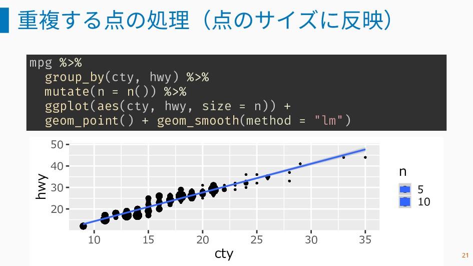 重複する点の処理(点のサイズに反映) mpg %>% group_by(cty, hwy) %...