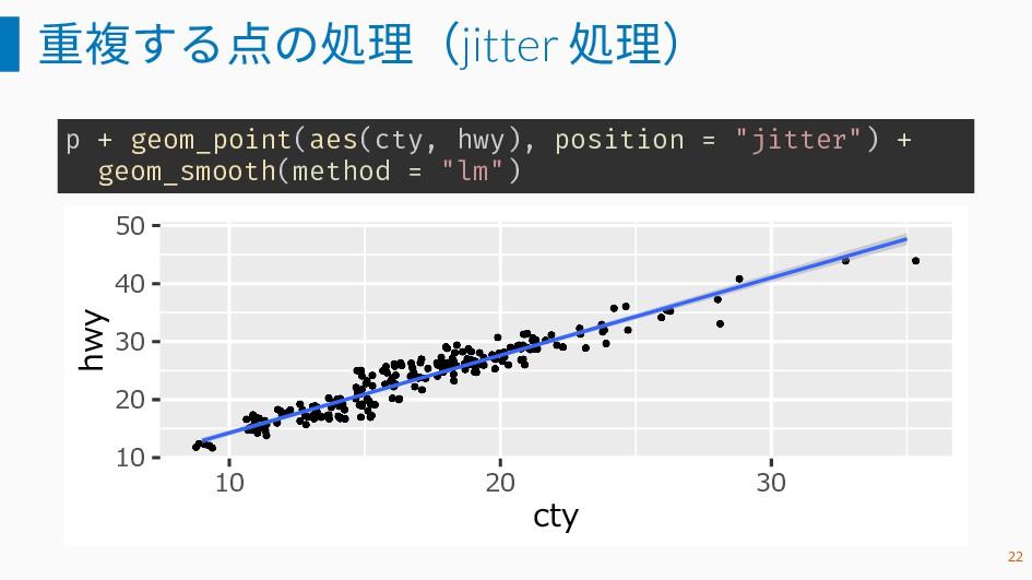 重複する点の処理(jitter 処理) p + geom_point(aes(cty, hwy...
