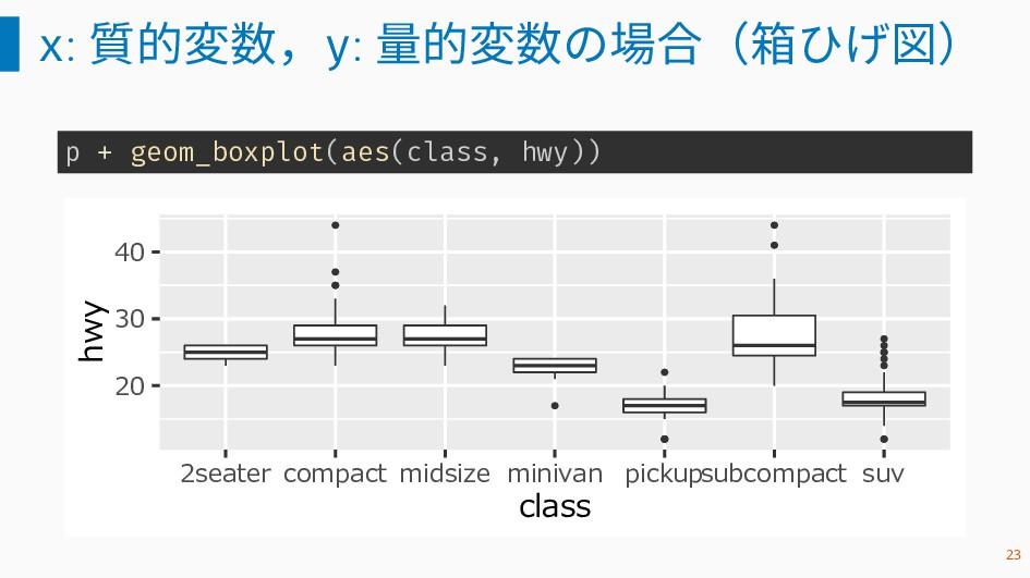 x: 質的変数,y: 量的変数の場合(箱ひげ図) p + geom_boxplot(aes(c...