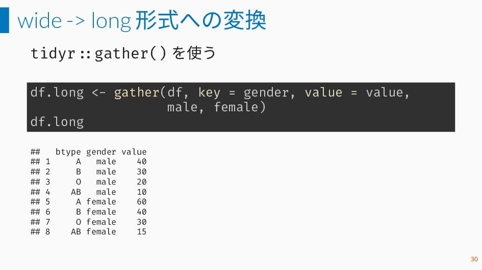 wide -> long 形式への変換 tidyr ::gather() を使う df.lon...