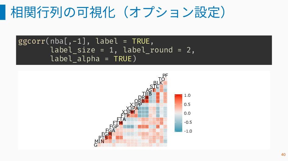 相関行列の可視化(オプション設定) ggcorr(nba[,-1], label = TRUE...